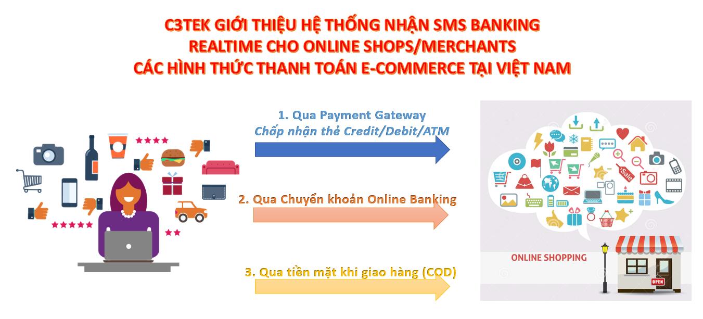 Xác Nhận Online Order qua SMS